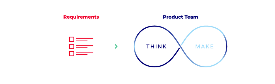product development with design-driven development
